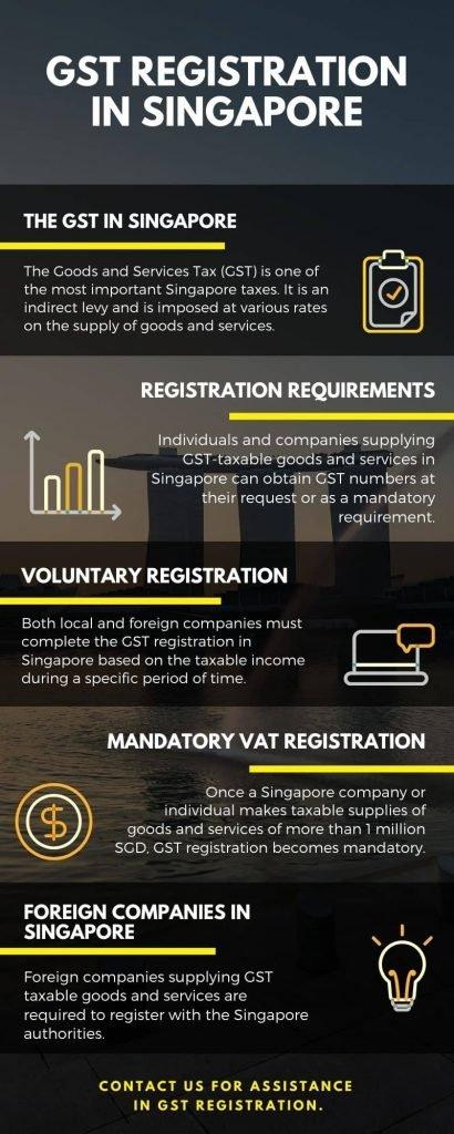 GST registration Singapore info