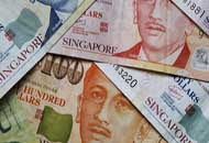 Banking System in Singapore